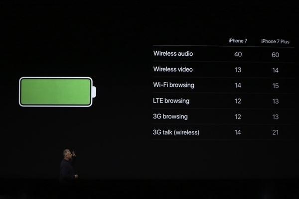 iPhone 7 ve iPhone 7 Plus tanıtıldı galerisi resim 2
