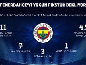 Fenerbahçe'de yoğun maç trafiği