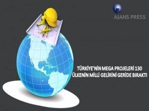 Türkiye'nin Mega Projeleri 130 Ülkenin Milli Gelirini Geride Bıraktı
