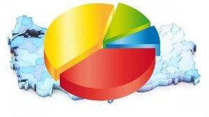 ORC'den yerel yönetimler performansı
