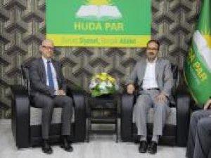 AB Türkiye Delegasyonundan HÜDA PAR'a ziyaret