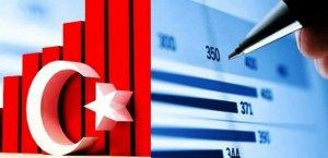 Piyasalar Rusya ve Merkez Bankası'ndan destek buldu