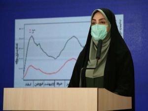 İran'da Covid-19 nedeniyle son 24 saatte 83 kişi hayatını kaybetti