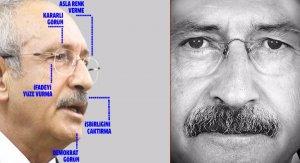 Kemal Kılıçdaroğlu analiz