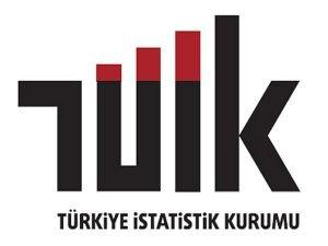 2014 YKO %13,8 oldu