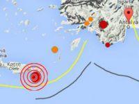 Akdeniz girit adası'nda deprem