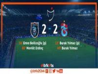 Başakşehir ile Trabzonspor yenişemedi: 2-2