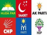 İşte Tüm Partilerin Aday Listesi!