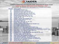 TAİDER Üyesi 26 İhracatçı Firma TİM'in Devler Listesinde