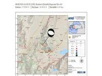 AFAD'dan Denizli depremine ilişkin ön rapor