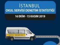 İstanbul'da okul servislerine 1,6 milyon TL ceza kesildi