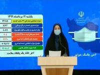 İran'da son 24 saatte 2 bin 685 yeni vaka kaydedildi
